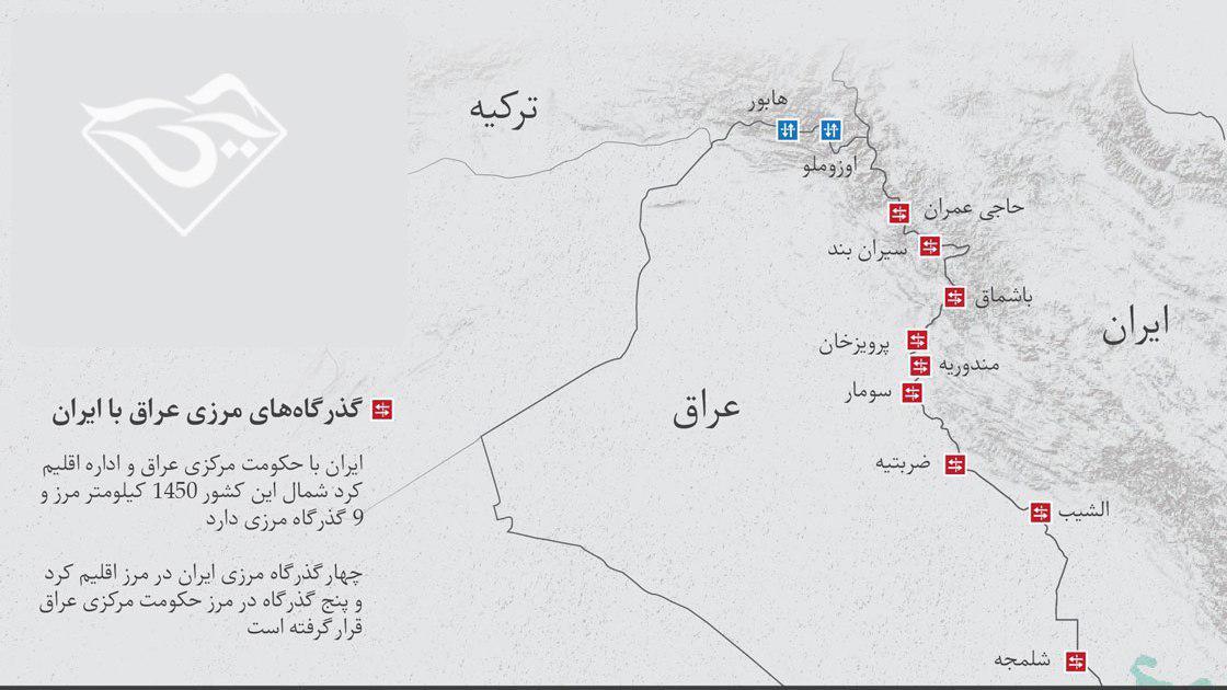 صادرات حبوبات به عراق