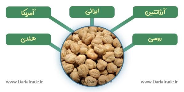 انواع نخود در ایران